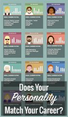Does Your Personality Match Your Career?